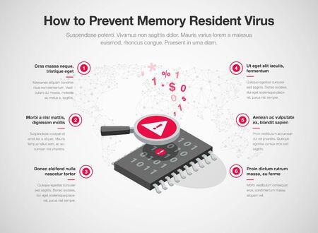 Infografik zur Verhinderung von speicherresidenten Viren mit Speicherchip, Lupe und Warnsymbol - einzeln auf hellem Hintergrund. Einfach für Ihre Website oder Präsentation zu verwenden. Vektorgrafik