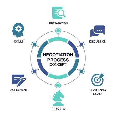 Simple infographic for negotiation process visualization with colorful pie chart and icons. Easy to use for your website or presentation.