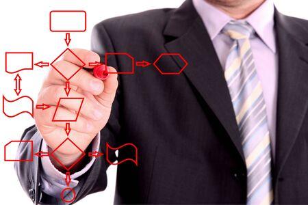 dataflow: Hombres dibujo un diagrama del proceso en rojo