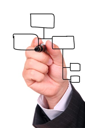 flow diagram: businessmans hand drawing an organization chart on a white board