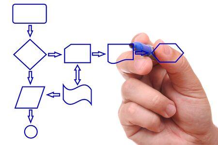 process diagram: Mano di un processo di disegno grafico