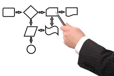 Businessman drawing a black process diagram Stock Photo - 4055609