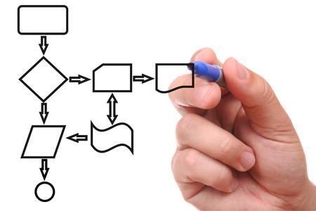 Hand drawing a black process diagram Stock Photo - 4146750