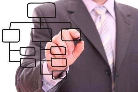 organigrama: Hombre dibujar un diagrama de proceso de negro