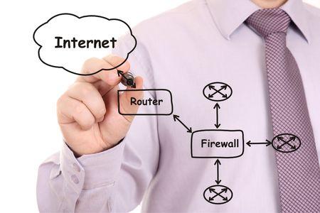 dataflow: Ingeniero de dise�o de una red inform�tica diagrama