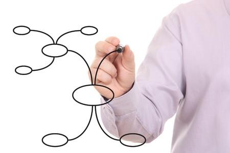 businessmans hand  drawing an organization chart