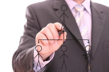 Menagers drawing an organization chart  photo