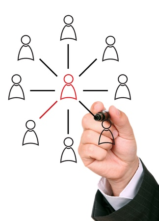 Managing organization or social network  photo