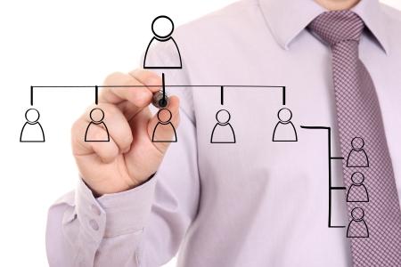 gestion empresarial: hombre de negocios de la red social de dibujo, concepto de negocio