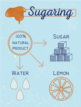 paste: Sugaring illustration. sugar paste ingredients