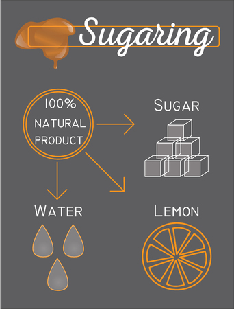 smooth legs: Sugaring illustration. sugar paste ingredients