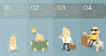 generace: Vývoj infographic