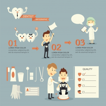 Dentish infographics,set Vector