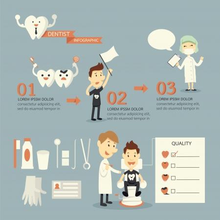 sorridente: Infogr�ficos Dentish, definidos