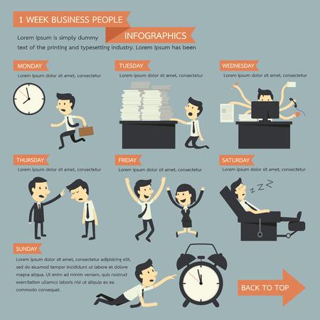 computadora caricatura: 1 semana la gente de negocios infografía Vectores