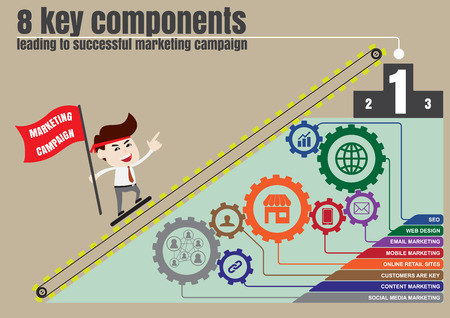successful campaign: 8 key components leading to successful digital marketing campaign template