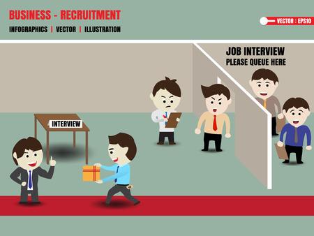 exploit: Business recruitment corruption Illustration