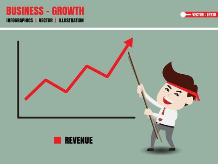 Zakenman bedrijf groei te versnellen