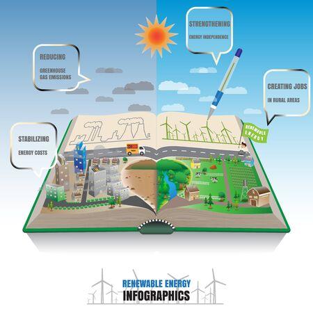 Renewable energy symmetry in book concept Illustration