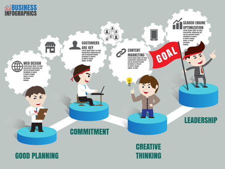 Components of teamwork leading to successful business, template Illustration