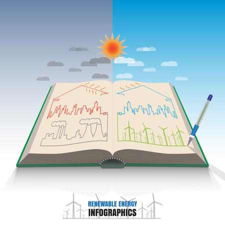 Renewable energy symmetry in book concept Vettoriali
