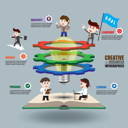 guideline: Strategy of learning and creativity business, template
