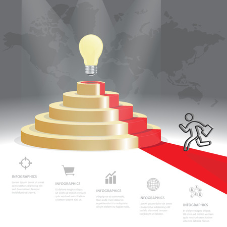 Five staircase strategy steps go to be the creativity