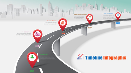 Business road map timeline infographic expressway concepts designed for abstract background.