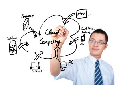 network engineer: young businessman drawing a cloud computing Application diagram Stock Photo