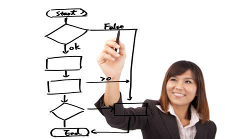 work flow: businesswoman drawing a work flow diagram