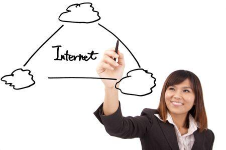 businesswoman drawing a internet cloud diagram photo