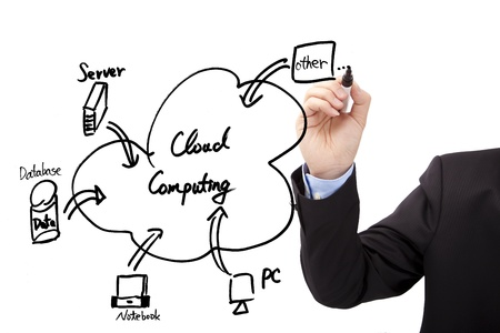 composition notebook: Businessmans hand draw cloud computing diagram