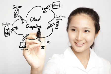젊은 사업가 클라우드 컴퓨팅 응용 프로그램 그리기 스톡 콘텐츠