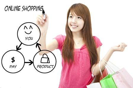 e commerce: young woman drawing shopping online diagram