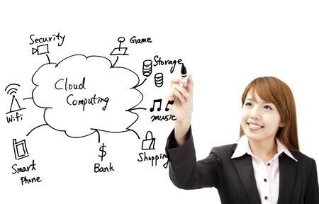 cloud security: businesswoman draw cloud computing application