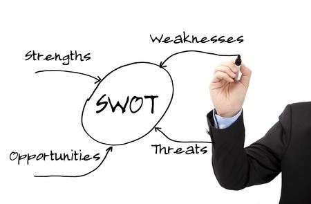 swot: Businessmans hand draw swot analysis