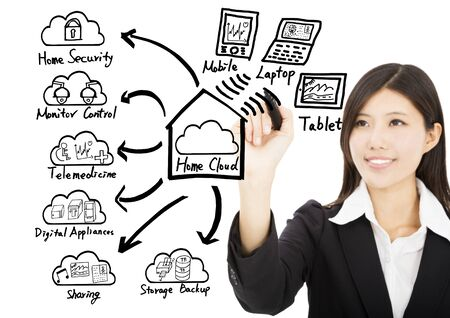 Business woman drawing home cloud technology concept photo