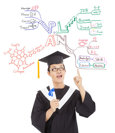 graduate thinking out his future plan by mind mapping photo
