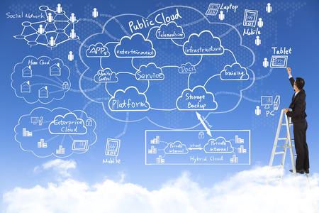 diagrama de flujo: Dibujando un diagrama de Cloud Computing o diagrama de flujo de negocios que Foto de archivo