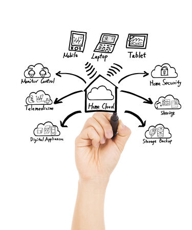 hand drawing home cloud technology concept photo