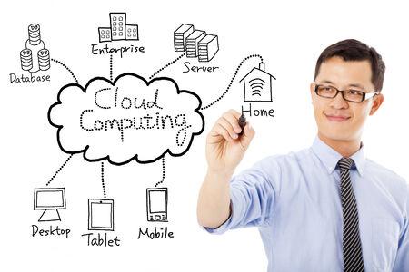business man drawing cloud computing chart photo
