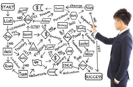 plan de accion: Hombre de negocios dibujar un diagrama de flujo sobre la planificación de éxito Foto de archivo