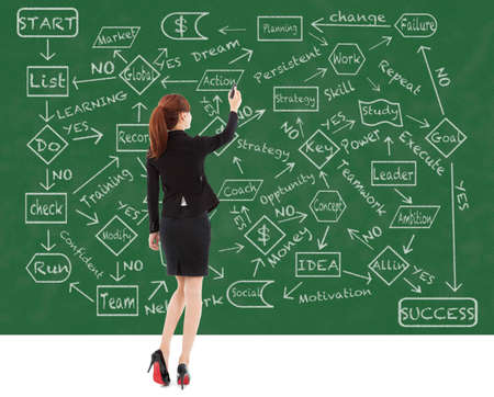 business woman draw a flow chart on a blackboard photo