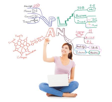 schedules: estudiante bastante pensando en su futuro plan de mapas mentales
