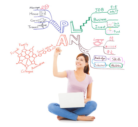 pretty student thinking out his future plan by mind mapping Stock Photo