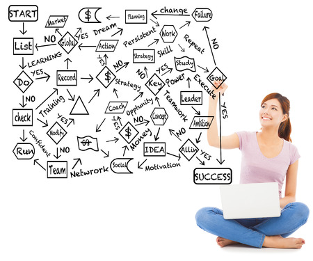 woman sitting with laptop: pretty young student drawing a success planning flow chart