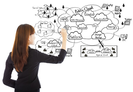 Business woman drawing a cloud computing structure on white background
