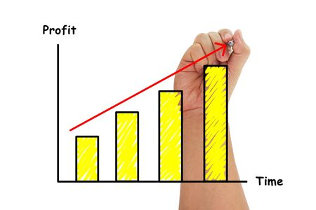 human hand writing up trend line over bar chart graph of profit and time on pure white background.
