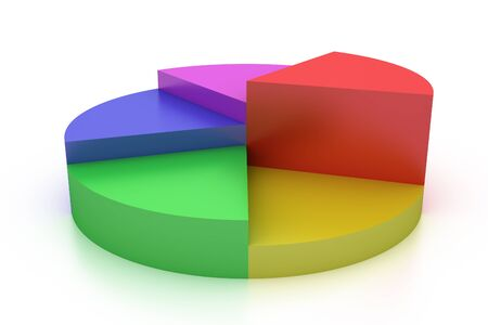 Colorful Pie Chart isolated on white background Standard-Bild