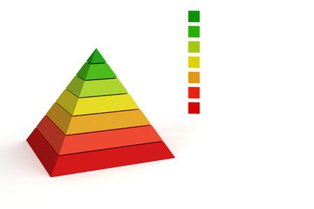 Pyramid chart Standard-Bild